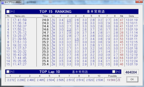 20130119_K_a_top15.png