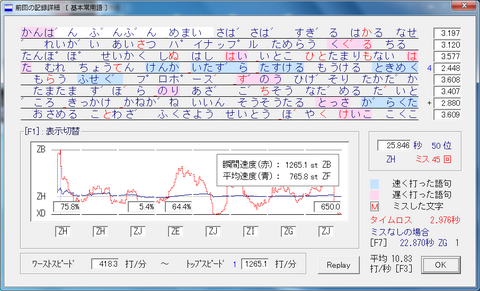 20130217_K_a_topspeed.png