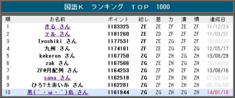 20140125_K_rank.png